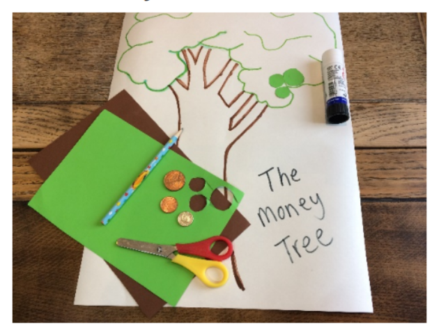 Messy Church At Home – MESSY MONEY – June 22